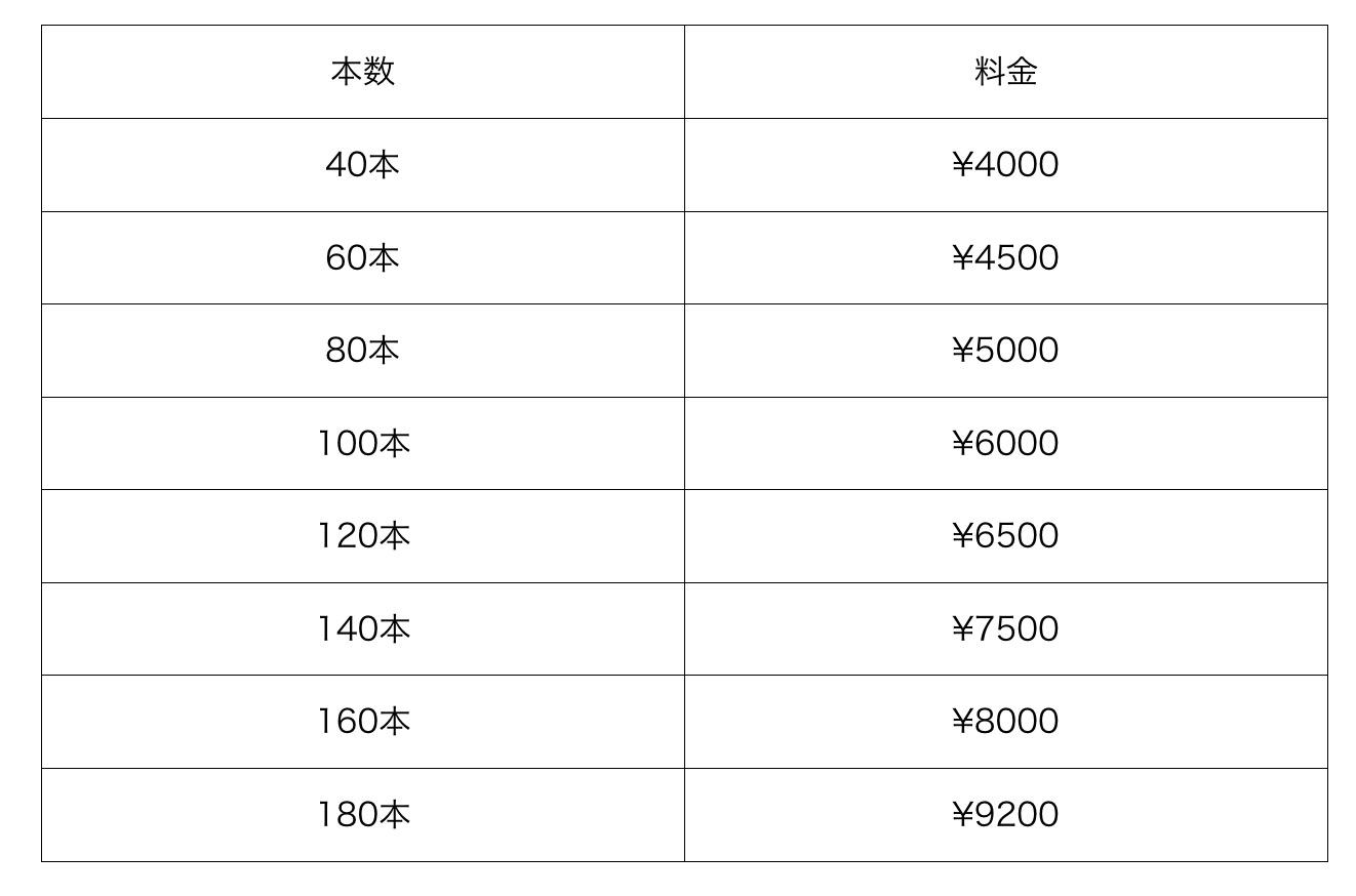 エアセーブル料金表
